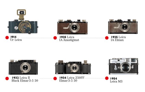 Fisheye Magazine | Fisheye #7 : 100 ans de Leica en 40 appareils