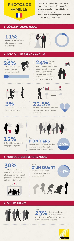 Infographie_Nikon-Family-Photo-Etiquette-France